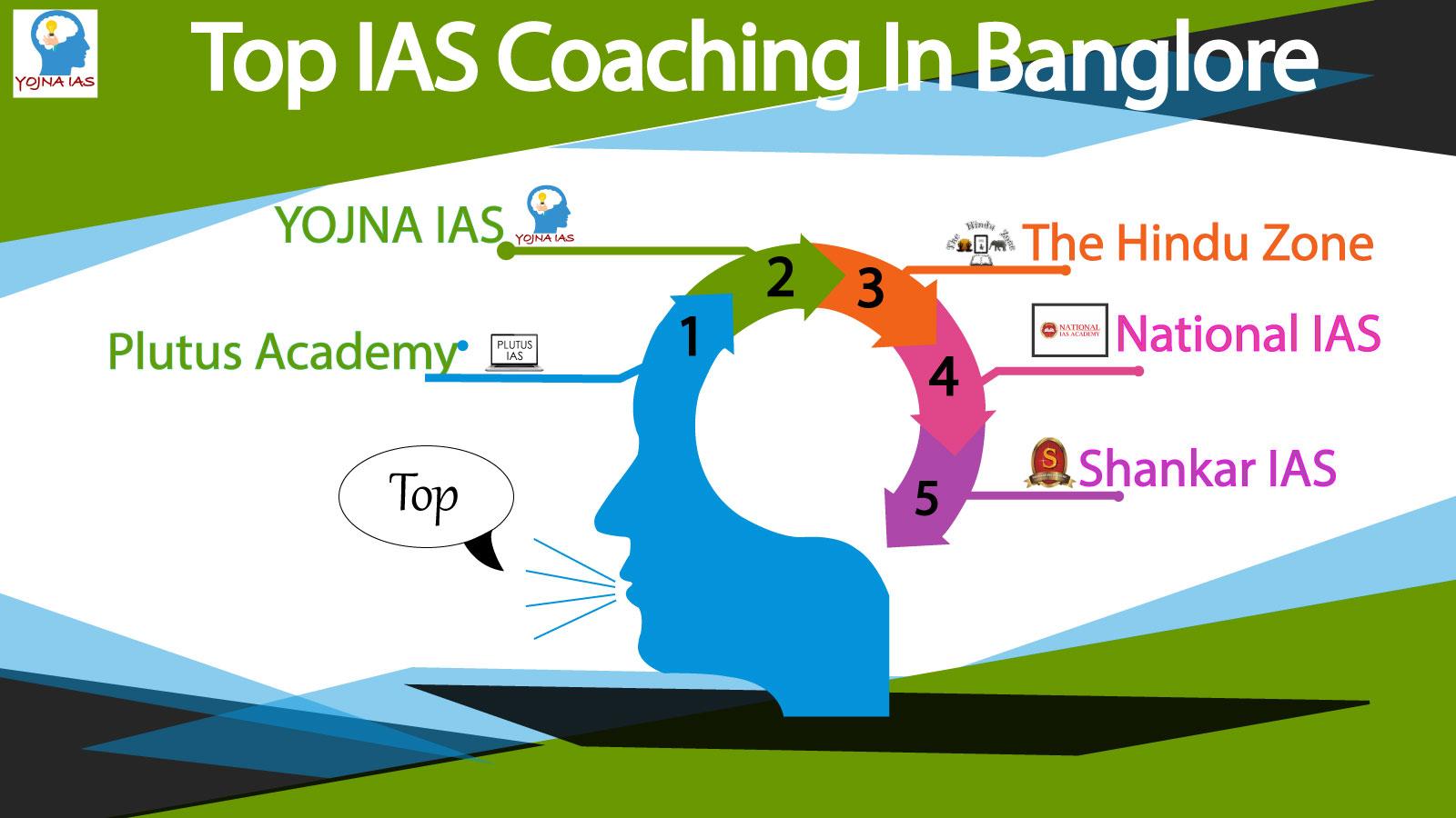 top ias coaching in banglore